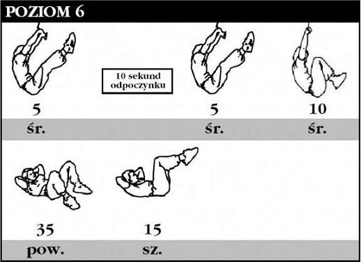 Ćwiczenia na brzuch abs