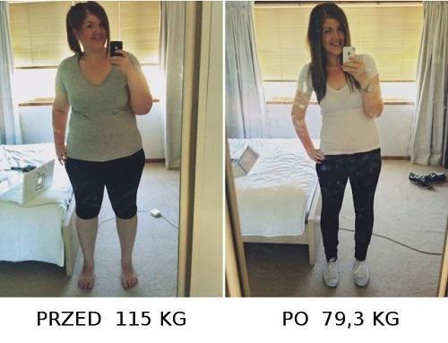 Dieta Dukana efekty