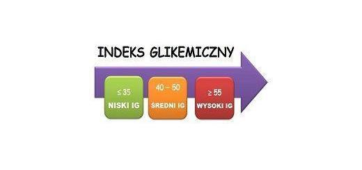 niski indeks glikemiczny